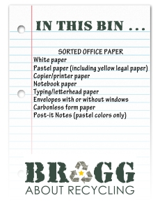 In This Bin Office Paper Sign