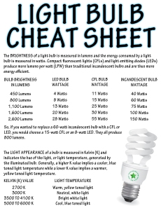 Light Bulb Cheat Sheet